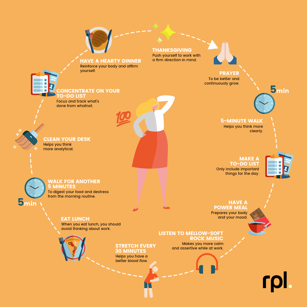 Routine for work, routine, productivity, motivation, routine for motivation
